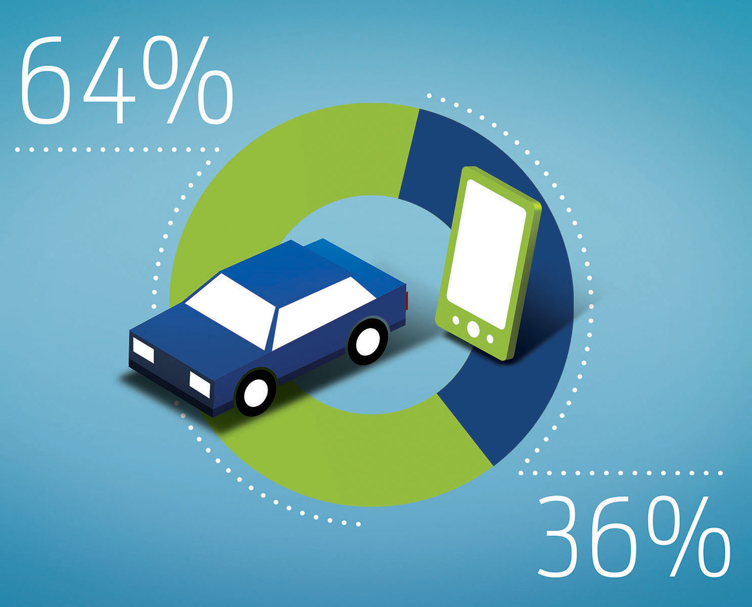 Ford Infographic: Millennials